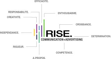 RISE communication advertising
